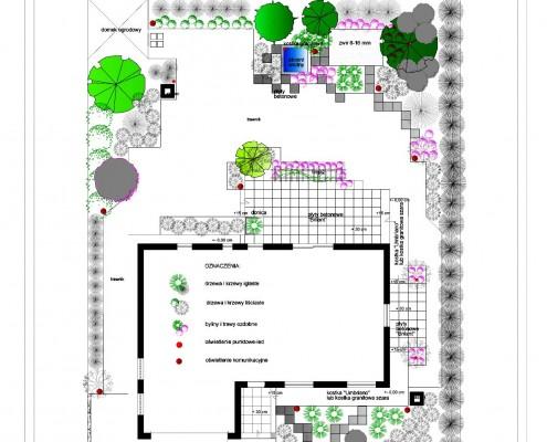 projektowanie nowoczesnych ogrodów poznań