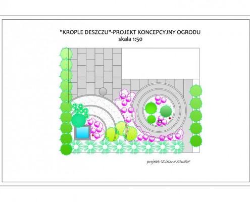 projeky ogrodów poznań