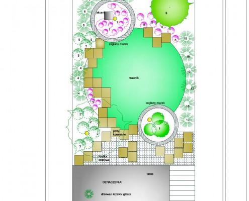 projektowanie zieleni poznań
